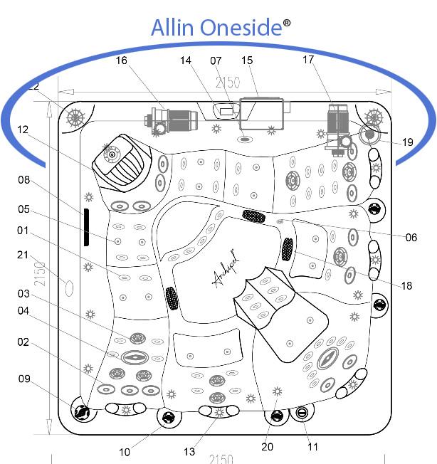 Allin Onside