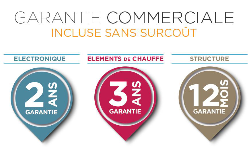 Garantie Commerciale